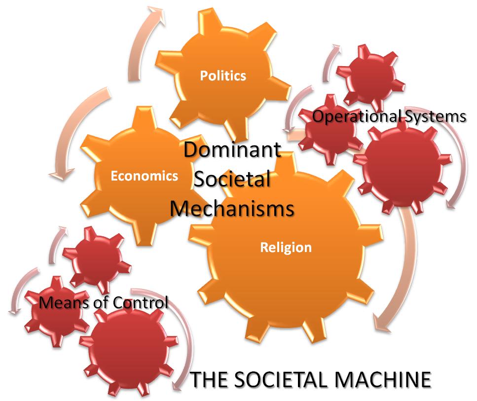 The Societal Machine