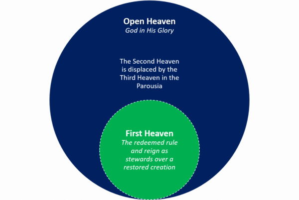 The Three Heavens, What's the Big Deal About Heaven?